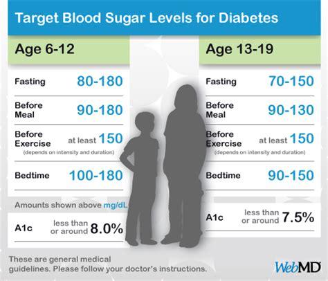 normal adult blood sugars jpg 493x423